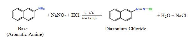 Diazotization is a chemical reaction where the fast base is to be converted to a solubilized form by the chemical reaction with NaNO2 at ice temperature (0 – 5˚C).