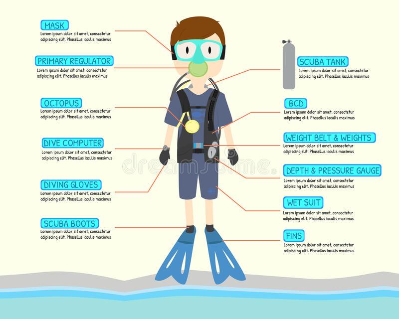 Scuba Diver Diagram On Wiring Diagram