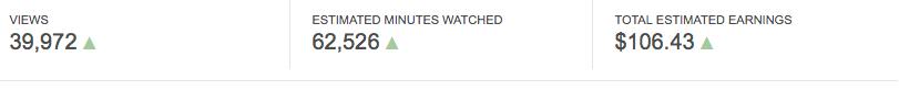 memonetize video youtube