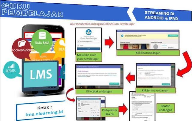 gambar Cara Cetak Undangan Guru Pembelajar Daring di Situs LMS Elearning Id