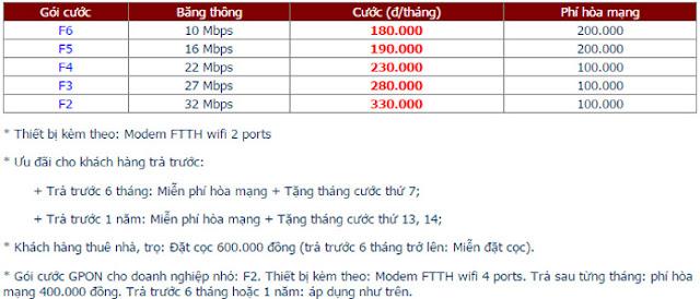 Lắp Mạng Internet FPT Phường Thới An 1