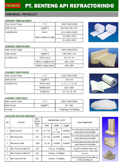 Fire Wool Product - Ceramic Fiber Blanket,Ceramic Fiber Board,Ceramic Fiber Paper,Calcium Silicate Product