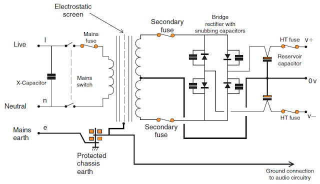 Rangkaian Power Supply untuk Amplifier