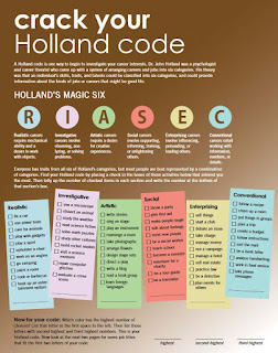 http://services.vsac.org/wps/wcm/connect/81946b80404d09e7a874fe5080bf804e/Crack_Your_Holland_Code.pdf?MOD=AJPERES