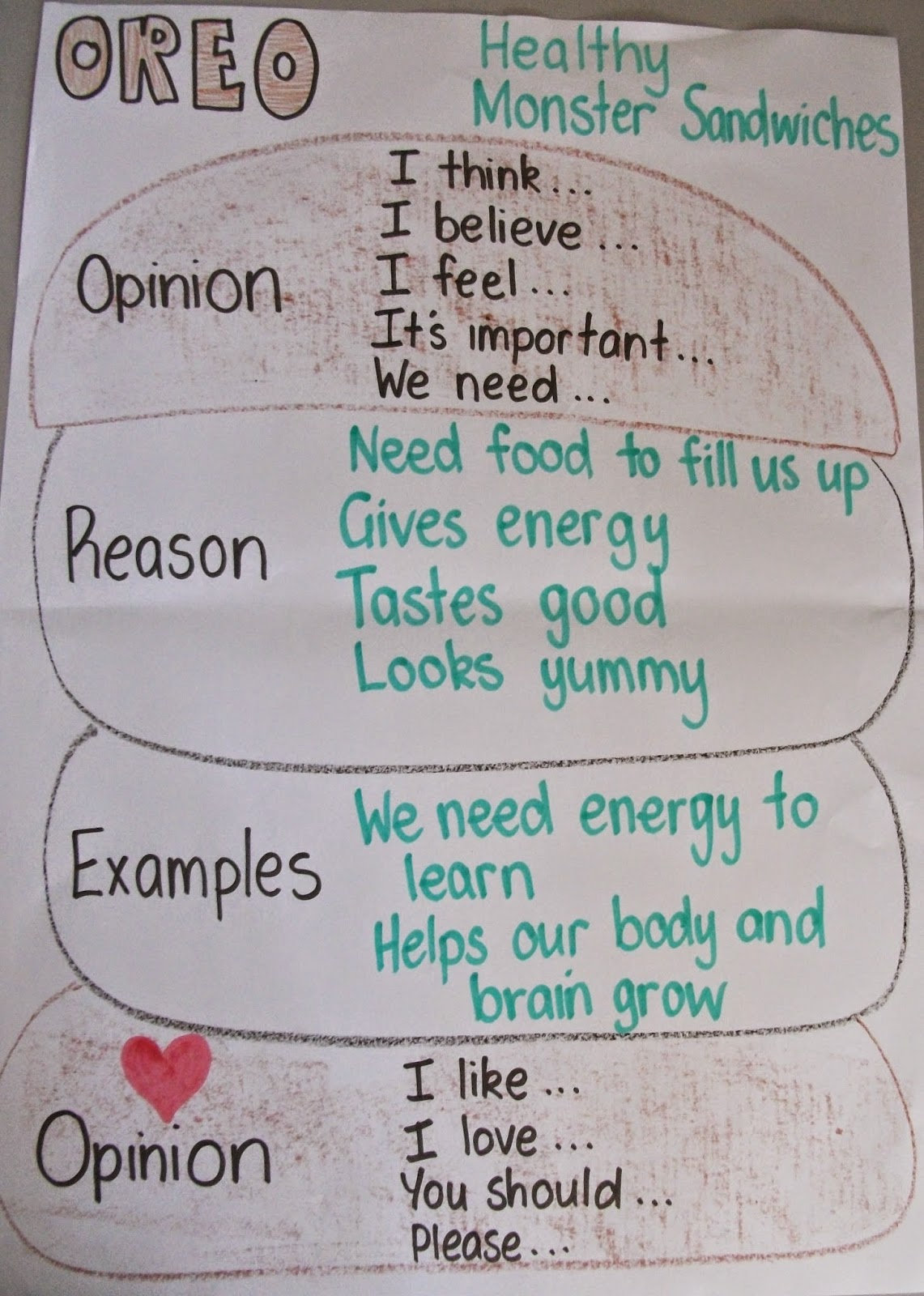 List Of Synonyms And Antonyms Of The Word Opinion Writing