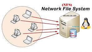 NFS in Linux ~ Techmint Blog