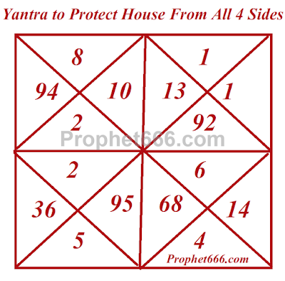 Yantra to Protect House from All 4 Directions