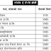 Check SEE (SLC) Result Online With Marksheet.