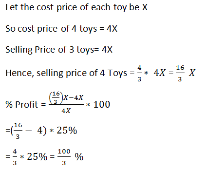 Profit and Loss Quiz for SSC CGL