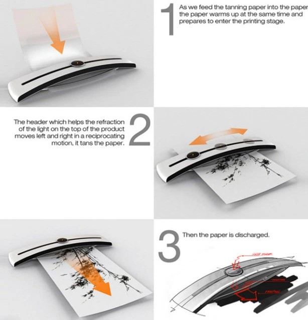 gadgettechnotrans.Tanning Printer