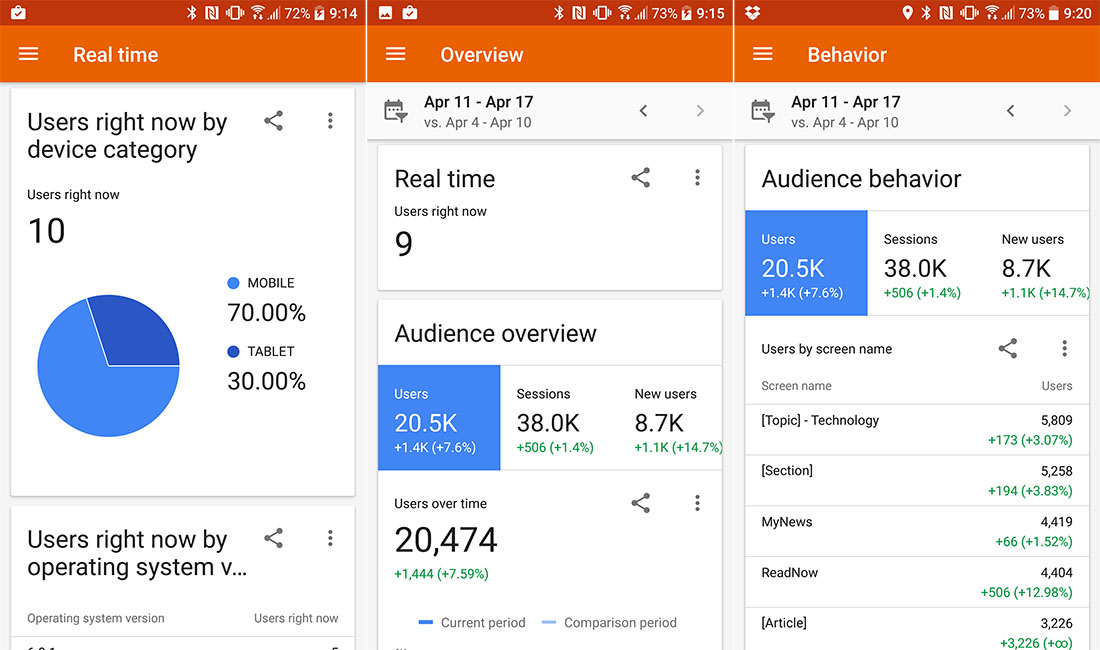 [APK] Google Analytics Updated To v.3.0 G With New UI, Icon and More Material Design