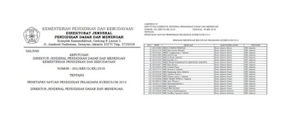 SK Penetapan Sekolah Pelaksana Kurikulum 2013 Tahun 2016 Beserta Lampiran