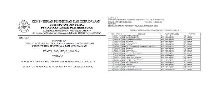 SK Penetapan Sekolah Pelaksana Kurikulum 2013 Tahun 2016 Beserta Lampiran Daftar Nama Sekolah