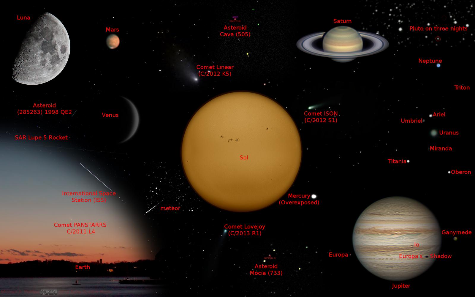 solar system wit labels - photo #7