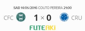 O placar de Coritiba 1x0 Cruzeiro pela 1ª rodada do Brasileirão 2016