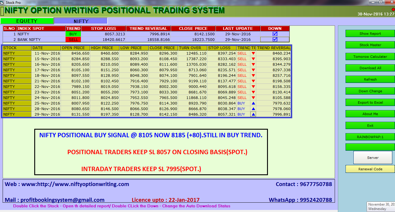 Options trading strategies nifty