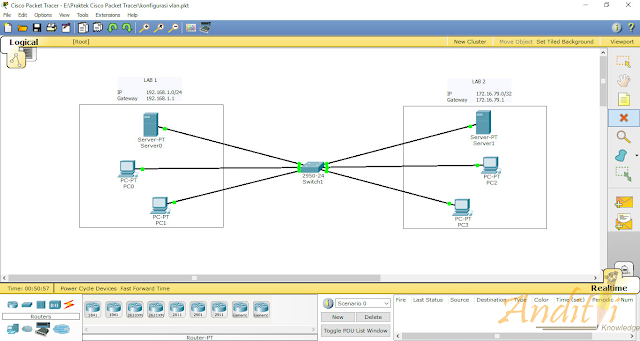 [Tutorial Cisco Packet Tracer 12] Konfigurasi Vlan pada Switch Management-anditii.web.id