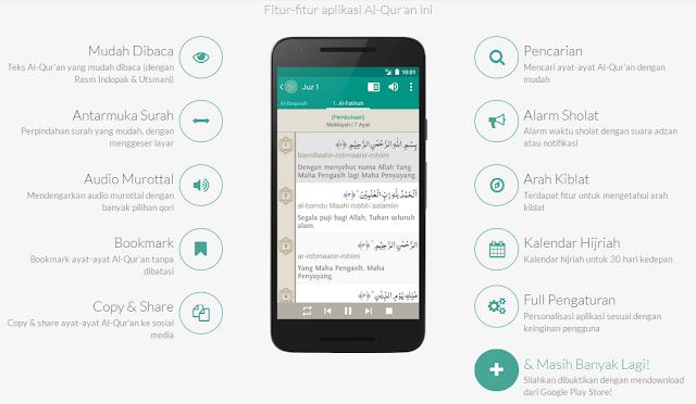 10 Fitur Utama Al Quran Indonesia