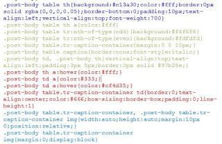 html minifier tool