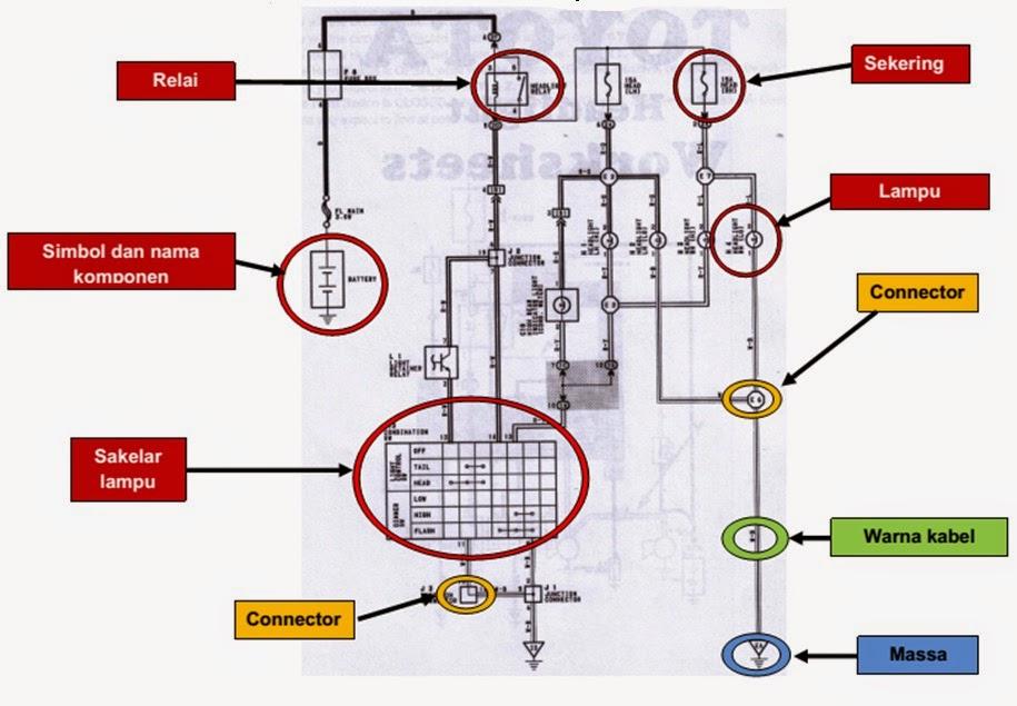 Wiring Diagram | SKANASTA P