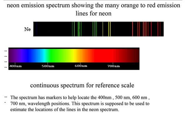 Continuous spectrum of Neon (Source: Courtesy of www.trschools.com)
