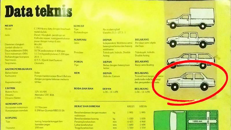 Mobil Mobil Sedan Bermesin Diesel Di Indonesia Mobil Motor Lama