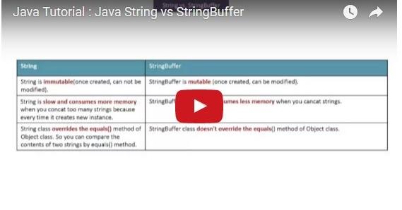 Java ee java tutorial java string vs stringbuffer for Pool design pattern java