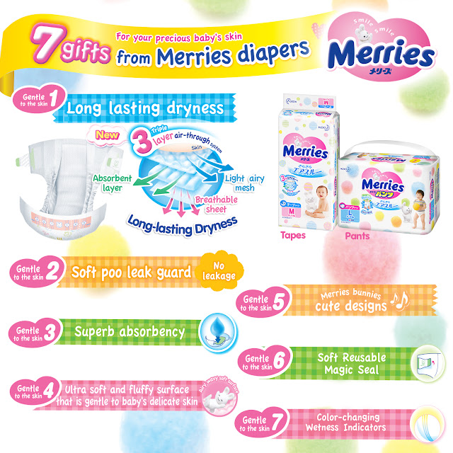 Merries Diaper, Japan's #1 Baby Diaper, Kao Corporation, 7 Gifts from Merries Diaper
