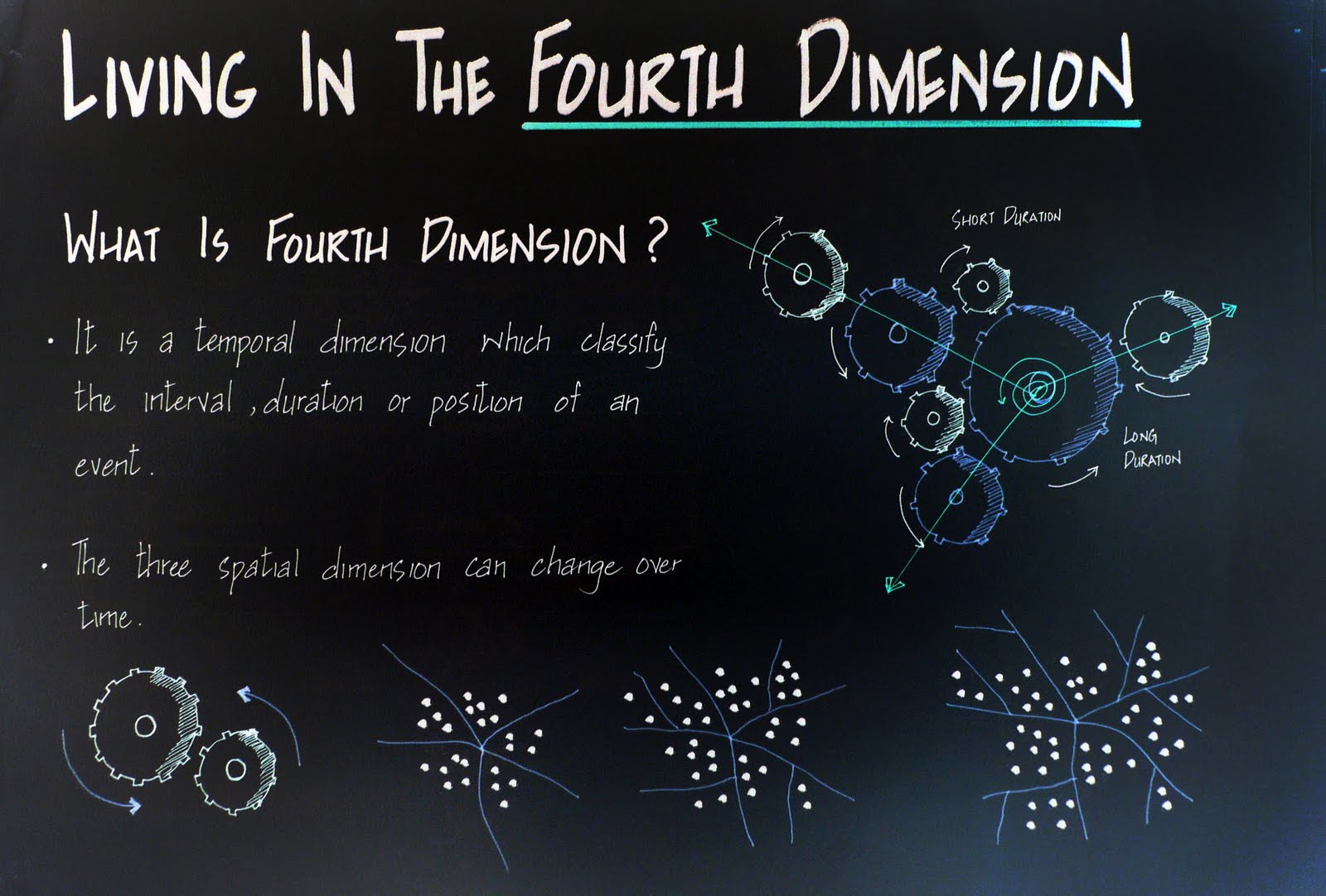 4th dimension time and space relationship