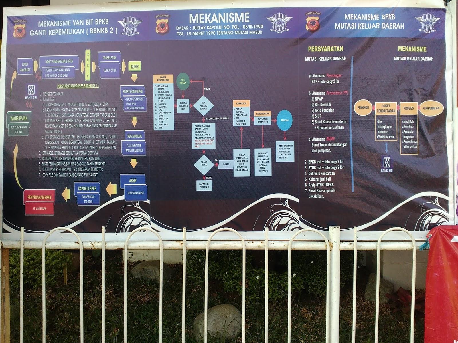 Pengalaman Membuat Skck Di Bandung Terbaru 2018 Mari Membaca