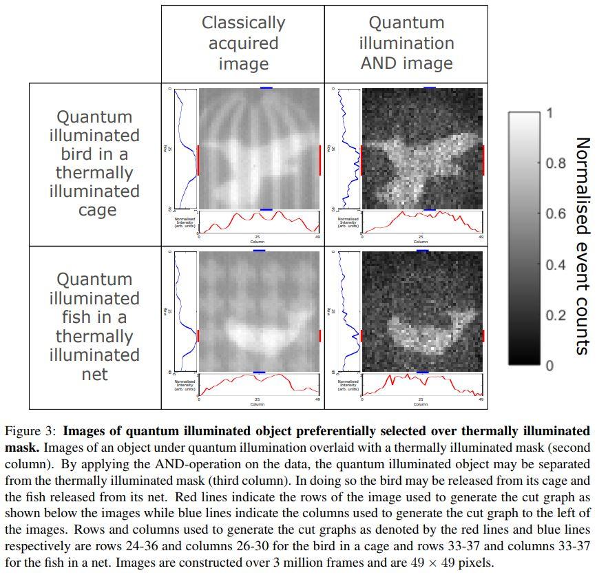 2019 - New technologies Quantum%2Bimaging-2