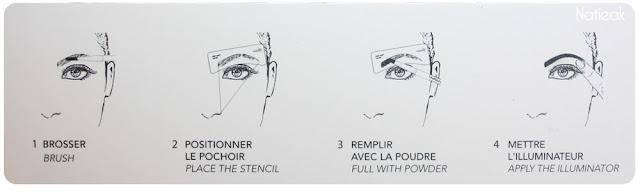 explication palette Harcourt beauté du regard