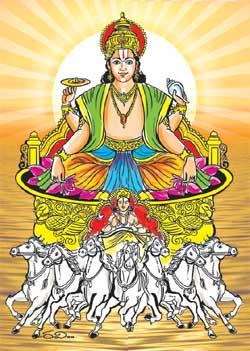 ఉషాకిరణాలు sunrise lordsurya radhasaptami bhaktipustakalu