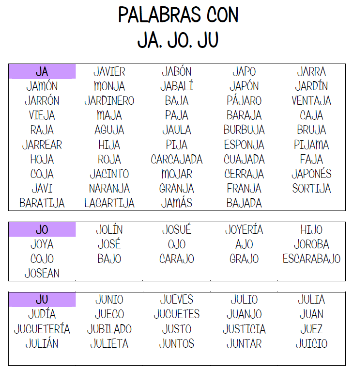 Spanish Words That Start With W