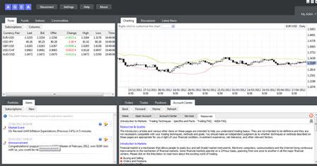 Agea forex broker review