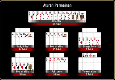 ROYAL FLUSH – STRAIGHT FLUSH – FOUR OF KIND – FULL HOUSE – FLUSH – STRAIGHT – THREE OF KIND – TWO PAIR – ONE PAIR – HIGH CARD