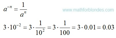 Negative exponents. Mathematics For Blondes