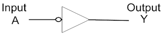 Alternatif-Simbol-Logika Gerbang NOT