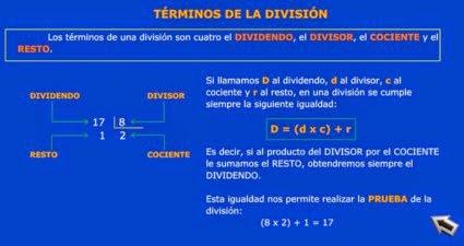 http://sauce.pntic.mec.es/jdiego/glosario/terminosdivision.swf