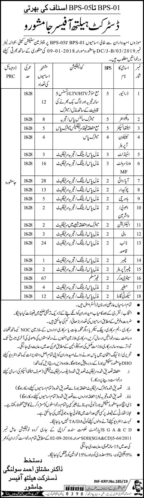 .jobs in district health officer nowshera,health,school health and nutrition supervisor jobs in punjab,jobs,jobs in health department faisalabad,jobs in health department sindh,sindh,online jobs in pakistan,health technician jobs,medical officer male jobs,sindh jobs,medical officer female jobs,health jobs,pphi sindh jobs 2018,female medical officer sinology jobs,karachi jobs,pph sindh new jobs