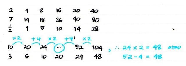 tes-logika-aritmatika