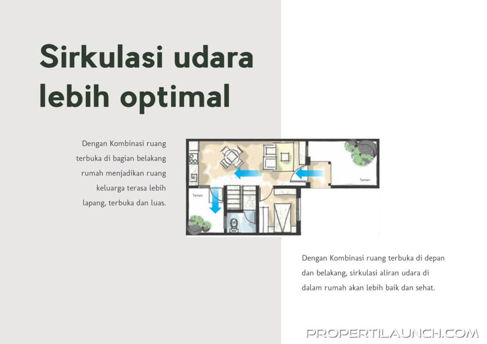 Design Rumah Synthesis Homes