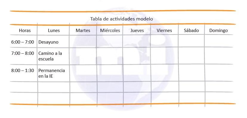 Anexo 4: Tabla de actividades modelo