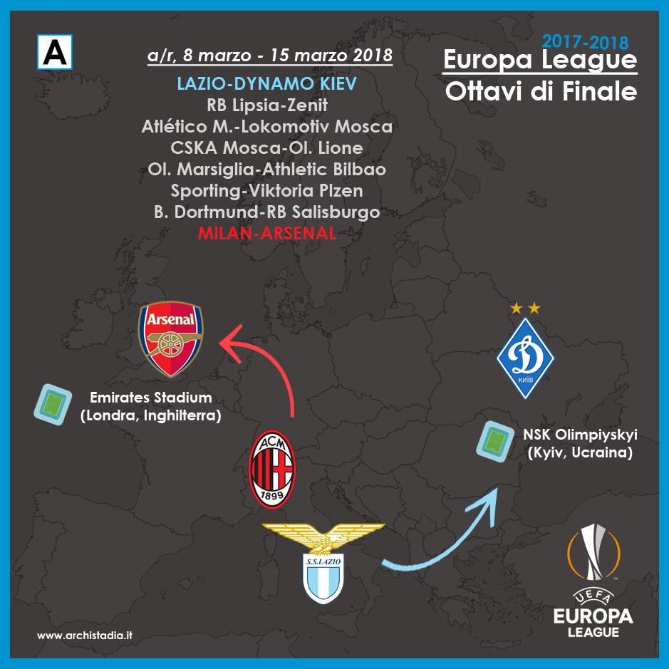 sorteggio europa league lazio kiev milan arsenal trasferta