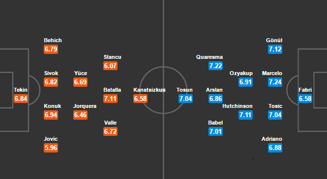 Nhận định bóng đá Bursaspor vs Besiktas