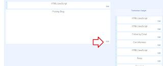 Tata letak posting blog