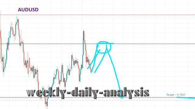 http://www.weekly-daily-analysis.co/2019/03/weekly-analysis-gbpusd-25th-29th-march.html