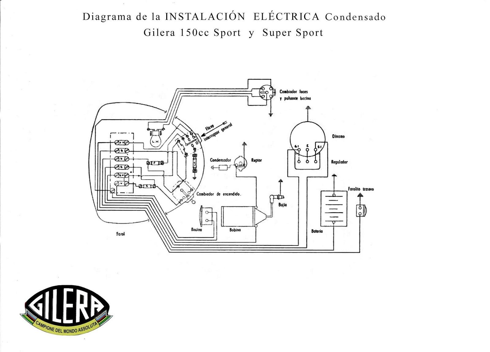 Restauración de Mi Gilera 150 SS 1960: Documentos Importantes
