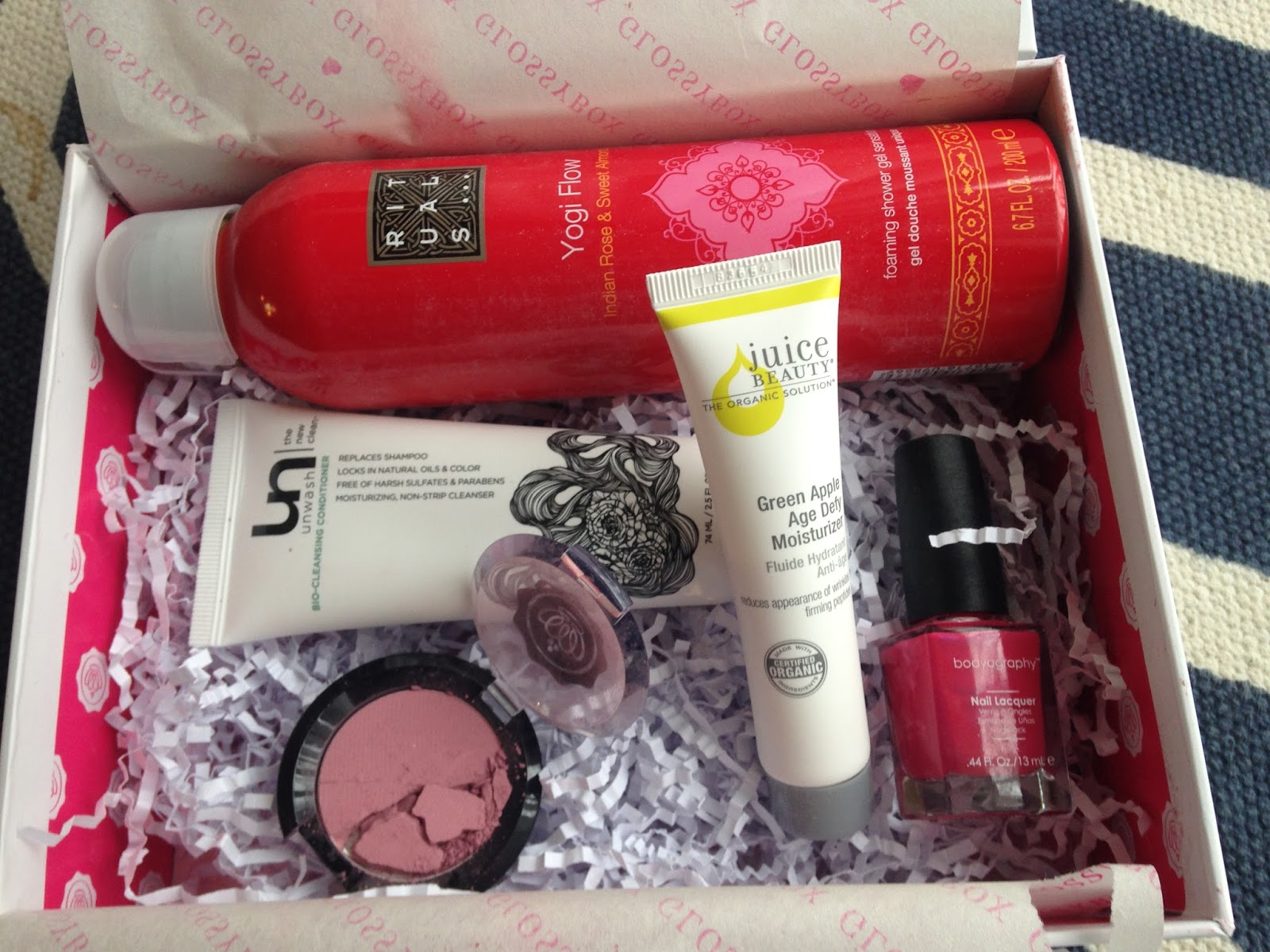 glossybox february review united states