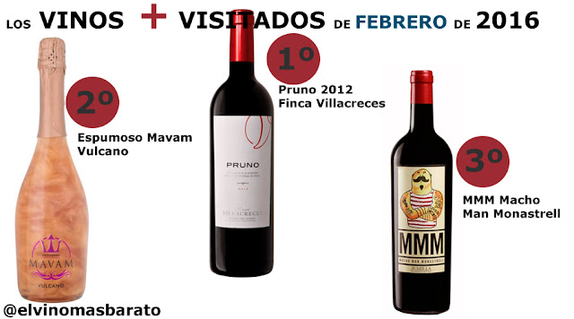 los 5 vinos mas visitados del blog el vino mas barato en febrero 2016
